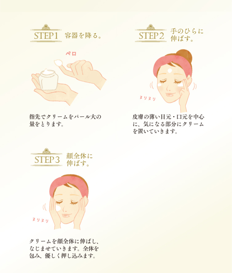 ココラルムモイスチャークリームの使い方。STEP1 容器を振る。 STEP2 手のひらに伸ばす。 STEP3 顔全体に伸ばす