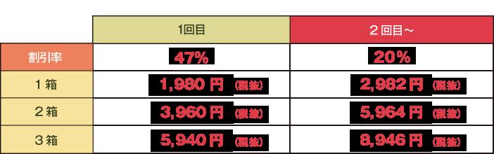 白井田七。茶の価格比較画像
