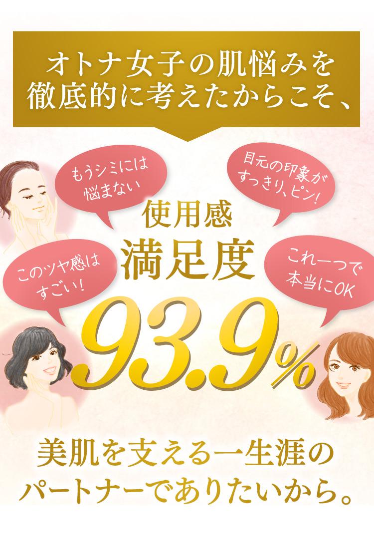 使用感満足度93.9%