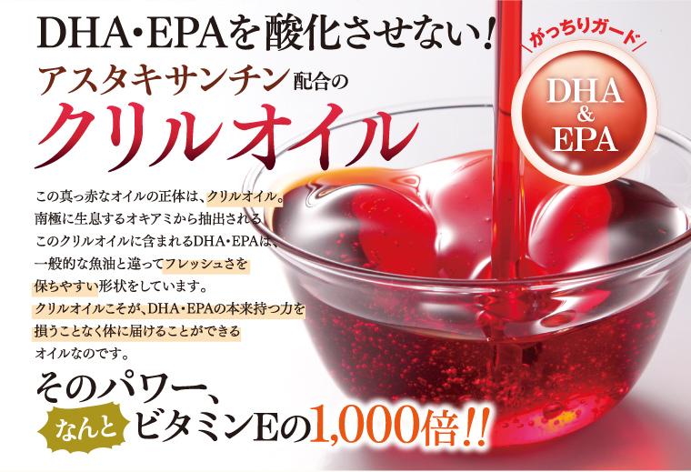 DHA・EPAを酸化させない!アスタキサンチン配合のクリルオイルを使用。そのパワー、なんとビタミンEの1000倍!