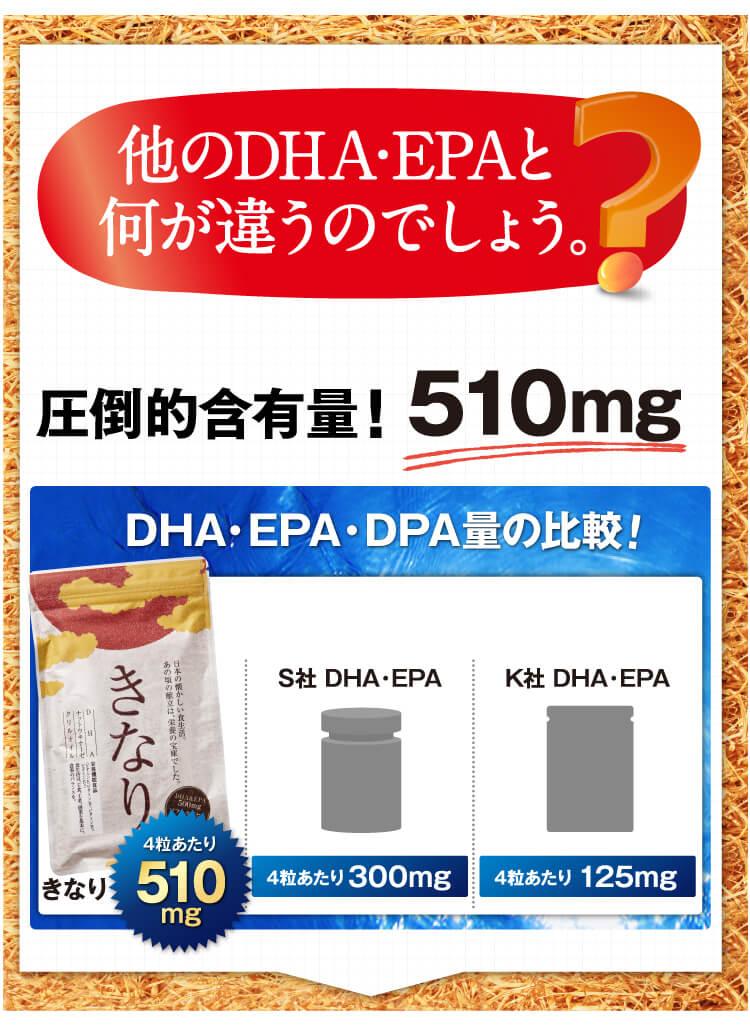 日本古来からの健康酵素ナットウキナーセを配合。古くから日本で食べられてきた納豆が今、世界中から注目を浴びています。8000万個の納豆菌が粘り、絡めとる。