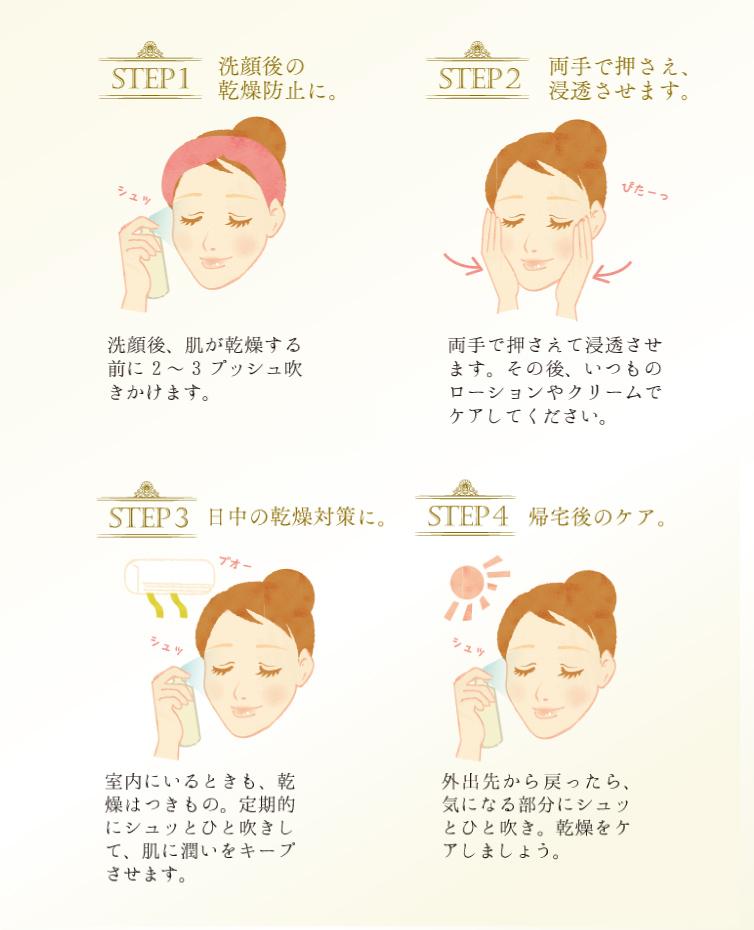 STEP1 洗顔後の乾燥防止に。 STEP2 両手で押さえ、浸透させます。 STEP3 日中の乾燥対策に。 STEP4 帰宅後のケア。