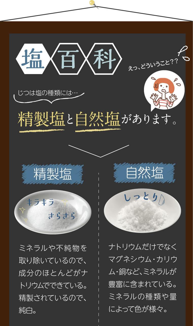 塩百科 じつは塩の種類には精製塩と自然塩があります