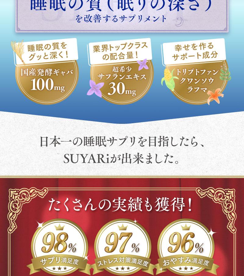 日本一の睡眠サプリを目指したら、SUYARiが出来ました。