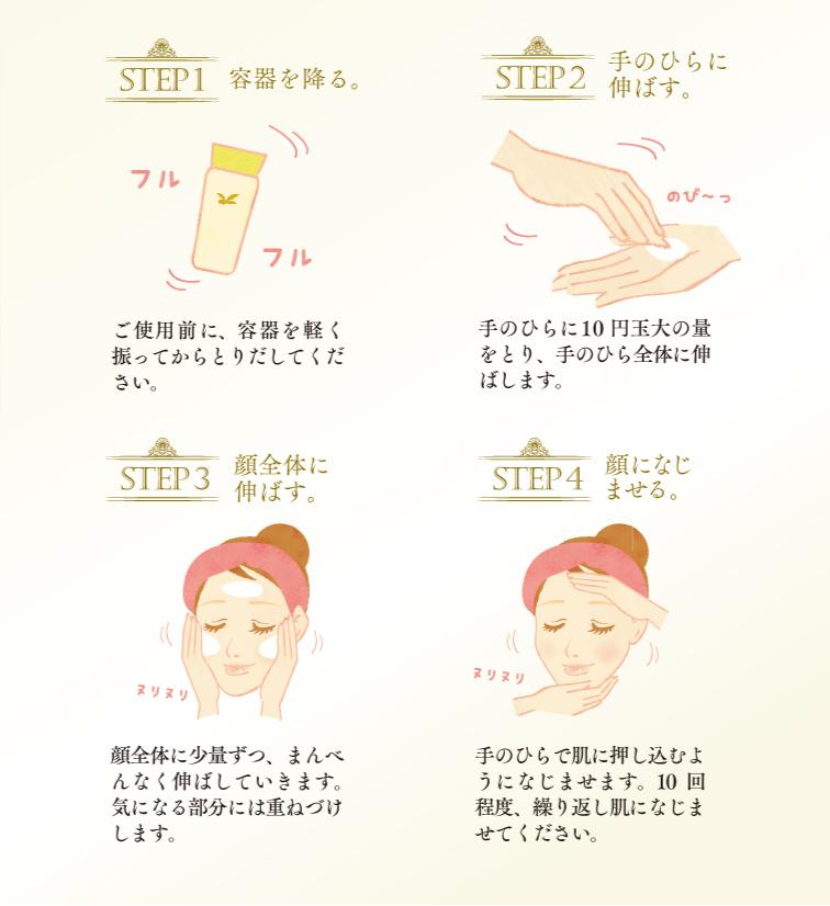 ココラルムホワイトローションの使い方。STEP1 容器を振る。 STEP2 手のひらに伸ばす。 STEP3 顔全体に伸ばす。 STEP4 顔になじませる。